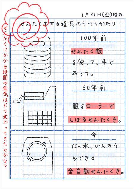 3年生の自主学習ノート一覧-page4 | 家庭学習レシピ | 学習ノート ...