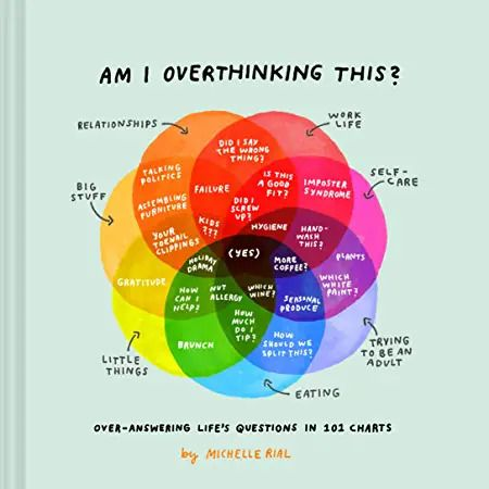Free Download Am I Overthinking This Over Answering Life S