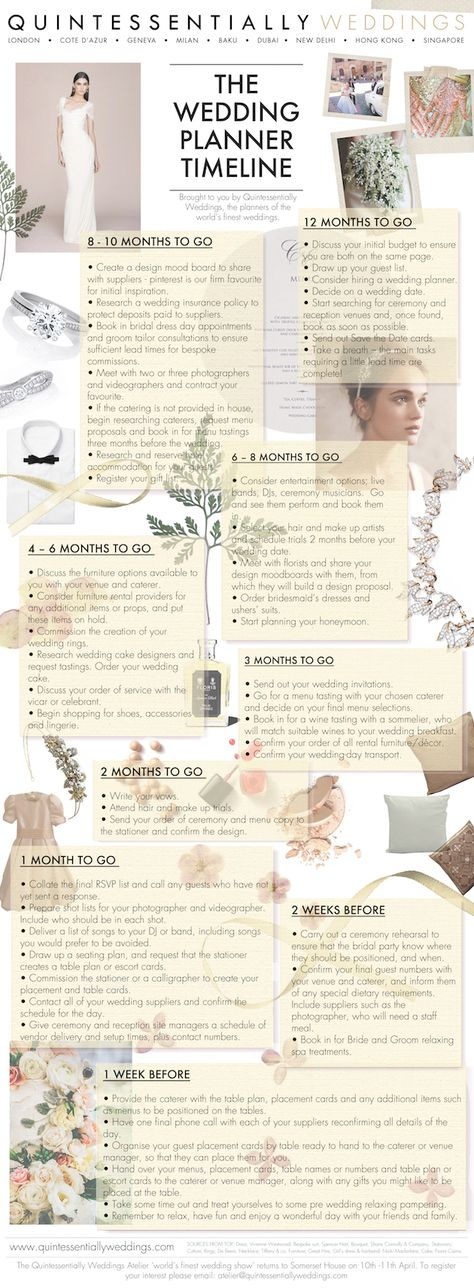 This is so handy! | Wedding Planning Timeline | Quintessentially Weddings | Bridal Musings Wedding Blog