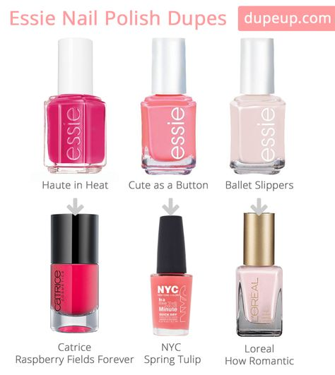 Just added some essie nail polish dupes at Dupe Up!Haute in Heat - Dupe: Raspberry Fields ForeverCute as a Button - Dupe: Spring TulipBallet Slippers - Dupe: How Romantic