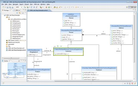 Edit class diagrams with your Eclipse IDE as needed Get a light - küchenarbeitsplatte online bestellen