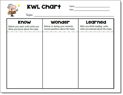 Freebie} KWL Charts Student \ Teacher Versions (Blacklines - kwl chart