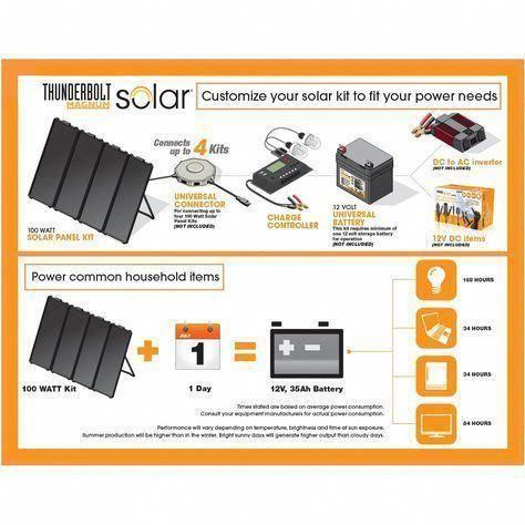 100 Watt Solar Panel Kit In 2020 100 Watt Solar Panel Solar Energy Kits Solar Panel Kits