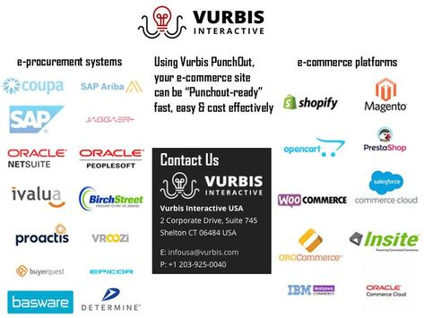 Vurbis Marketplace platform supports all types of #eCommerce #ERP and #eProcurement systems. We are able to route all mapping and connection on our #Cloud #technology #FridayMotivation #FridayFeeling #FridayThoughts #FridayMorning  #procuretopay #sourcing #procurement #supplychain #b2b #eCommerce #spendmanagement #punchoutsolutions #Magento #Ariba #WooCommerce #Shopify #procure #cxml #oci #Procurement #eProcurement #ProcurementAutomation #Automation #eProcurement #Sourcing#ProcureToPay