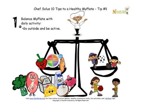 Printable - Balance Foods And Activity My Plate Tip 1