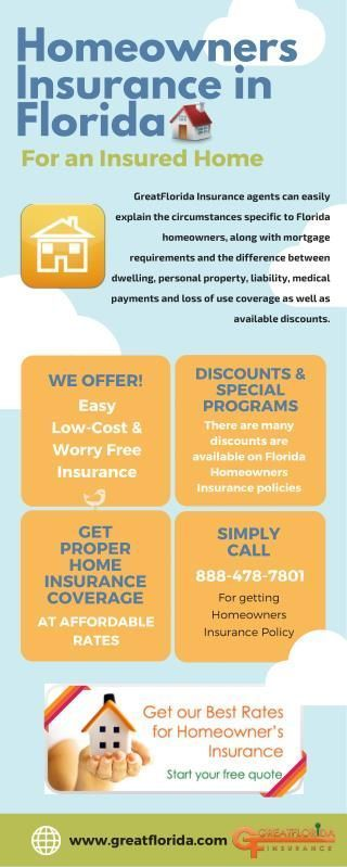 Ppt House Insurance Companies In Florida Powerpoint Chema Sanz