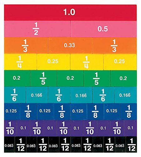 Rainbow Fraction X2f Decimal Tiles 39 Off Number Of Stars 4 5 Out Of 5 This Is A Confirmed Deal See Cha Fractions Fractions Decimals Teaching Fractions