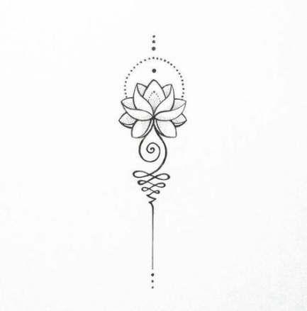 23 Ideas For Tattoo Ideas Strength Symbols Lotus Flowers Tattoo Flowers Tattoos With Meaning Unalome Tattoo Inner Arm Tattoos