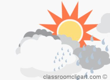 Weather Animated Clipart Weather Clouds Animation Cc Weather Cloud Animated Clipart Animation