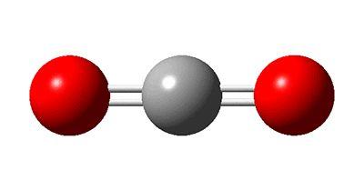 Image Result For Co2 Chemical Formula Billiard Table Billiards