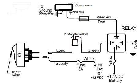 York Onboard Air Compressor | Air compressor, Compressor, Electric air  compressorPinterest