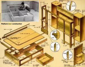 How To Make A Murphy Bed Pesquisa Google Beds Pinterest Plans And Office Guest Rooms