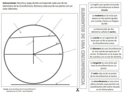 9 Ideas De Circulo Circunferencia Circulo Y Circunferencia Circunferencia Matematicas