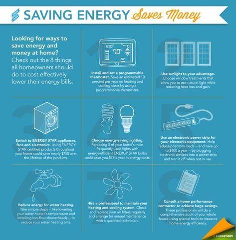Energy Saving Tips Saving Energy Saves Money In 2020 Energy
