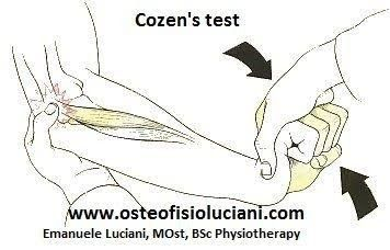 Pin By Sunadh Barnabas On Orthopedics Tennis Elbow Hand Therapy Remedial Massage