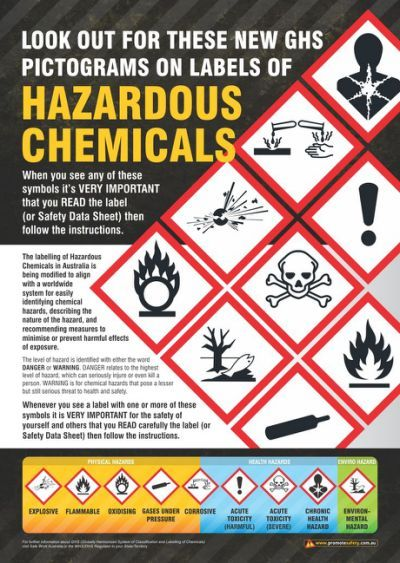 128 Best Workplace Safety Posters Safety Posters Health And