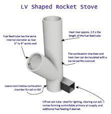 Horno Tipo Rocket Cocina Cohete Estufas Rocket Estufas