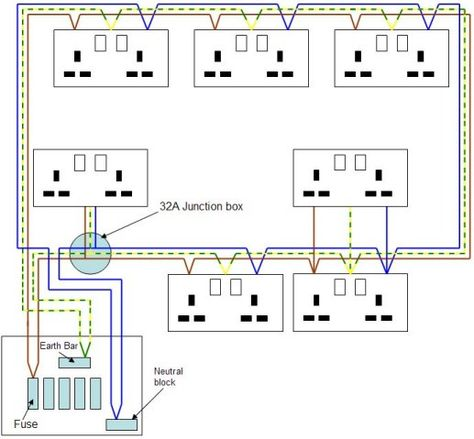 home wiring guide ring mains and spurs house wiring circuit breaker wiring diagram ring main wiring diagram #12