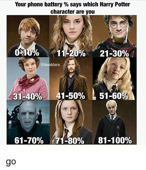 Your Phone Battery Says Which Harry Potter Character Are You 21-30% 11 20% Kiers 31-40% 41-50% L 51-60% a 61-70% 71 80% 81-100% Go | Meme on ME.ME