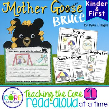Mother Bruce Lesson Plans And Activities Teaching Motivation