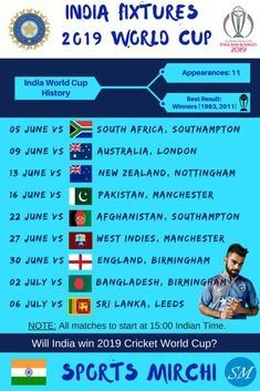 28 Best Cricket World Cup 2019 Photos By Jeetudhakouliya Happyshappy Cricket World Cup World Cup Fixtures World Cup Teams