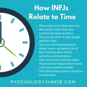 Get a look at how #INFJs understand and experience time. #INFJ #MBTI #Myersbriggs #personality #personalitytype #typology