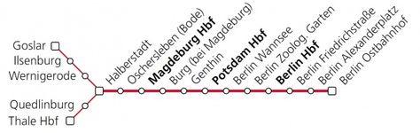 Harz Berlin Express Abellio Deutschland Berlin Wernigerode Goslar