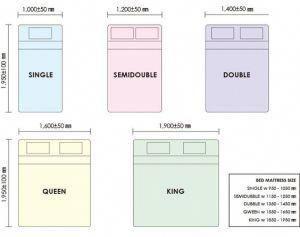 Read Set Or Set Up Bedroom Feng Shui Layouts Dekoration Feng