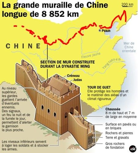 Carte Brodee De La Muraille De Chine Par Mamigoz