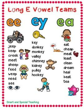Long E Vowel Teams Poster Ee Ea Ey Vowel Teams Poster Vowel Team Phonics Words