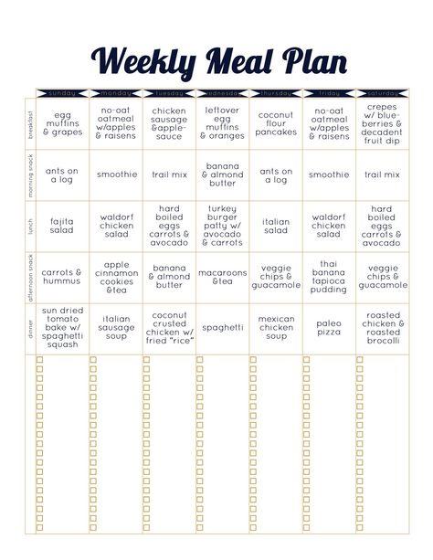 always underfoot paleo template weekly meal plan Paleo - menu for the week template