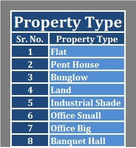 Download Rental Property Management Excel Template Exceldatapro Property Management Rental Property Management Rental Property