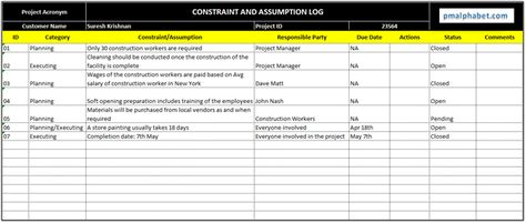 Project Management Constraints And Examples Projects Templates