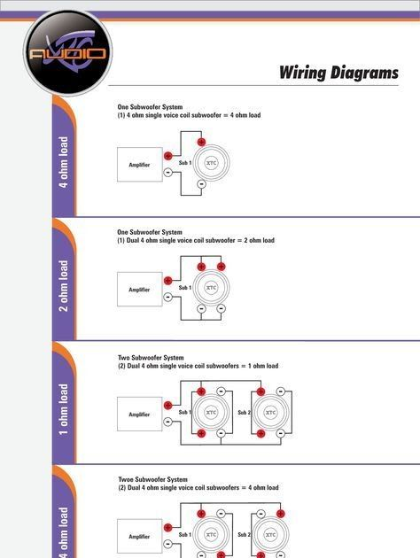 subwoofer wiring diagrams with diagram dual 1 ohm gooddy org