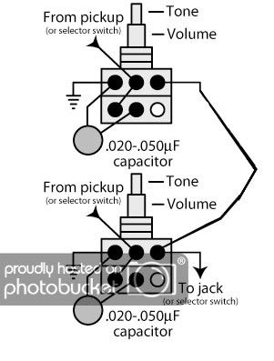 Pot Wiring Diagram - diagram-rpahkqd.evmethkirche-ojk.deThe Ultimate Manual Library - evmethkirche-ojk.de