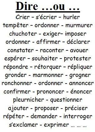 """Des synonymes du verbe """"Dire"""", affichage - La Classe de Myli Breizh"""