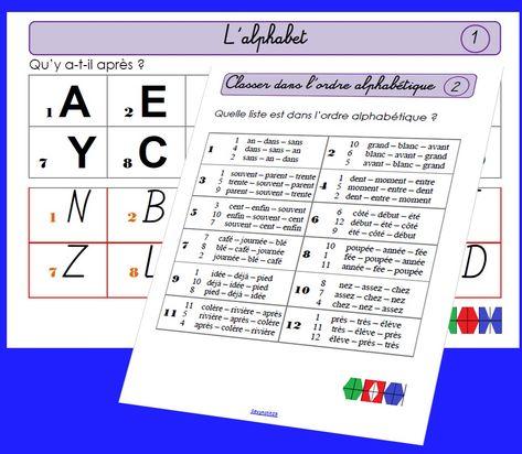 35 Idées De Vocabulaire Vocabulaire Apprendre Le Français Fle