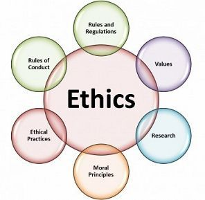 Breakthrough Kit3 Engineering Ethics Ethics Quotes Morals