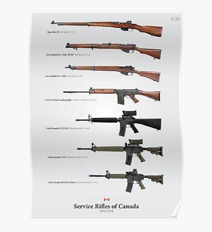 Poster Carabines De Service Du Canada Par Nothinguntried Avec Images Affiche Fond D Ecran Iphone Canada