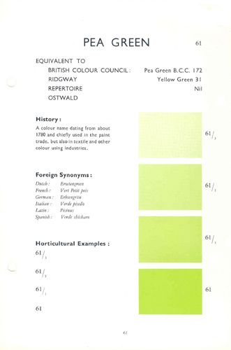 Munsell Color Chart PDF - Bing Images ♥EllesHeart♥ ~ Art Color - sample urine color chart