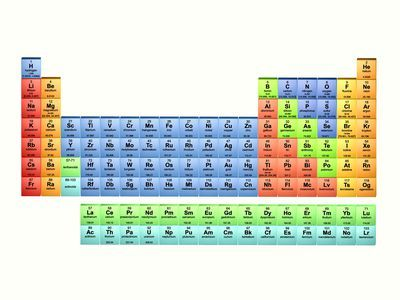 Properties Of Alkali Metals Periodic Table Poster Periodic Table Period
