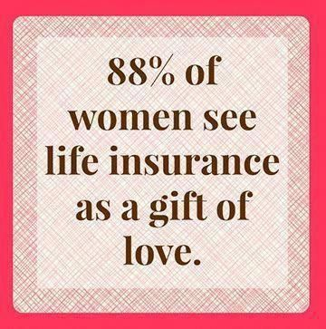 Life Insurance Is A Gift Terminsurance Life Insurance