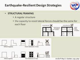 Guidelines For Disaster Resilient Buildings Structures
