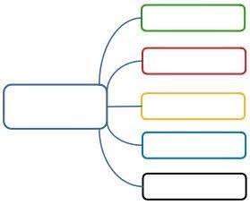 Pin By جنى On Recursos Powerpoint Background Design Mind Map Design Powerpoint Presentation Design