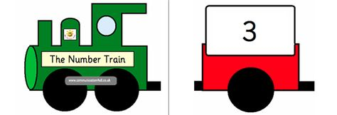 Here's a set of train-themed number line poster cards from 0-20.