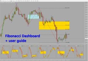 R100 Fibonacci G Z Dashboard System Mt4 Fibonacci