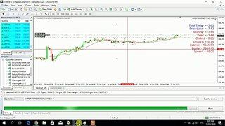 How Display Properties Controlled In Mql4 Expert Adviser Complete