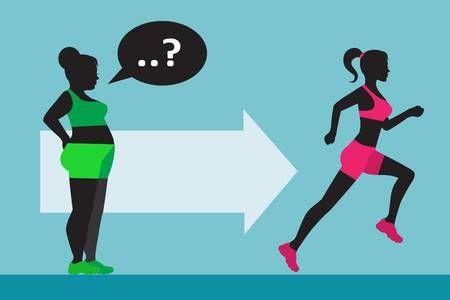 Una Mujer Gorda Quiere Perder Peso Y Busca Deportes Y Carreras Perder Peso Pesas Mujer Gorda