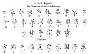 Alfabeto Japones Letras Chinas Tipos De Letras
