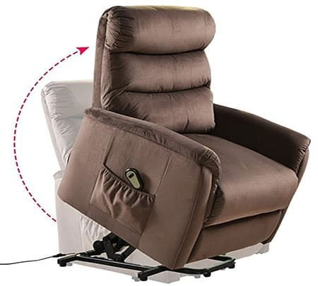 Choosing Best Lift Chairs Or Electric Recliner Chair For Your